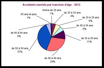 AT mortels 2013