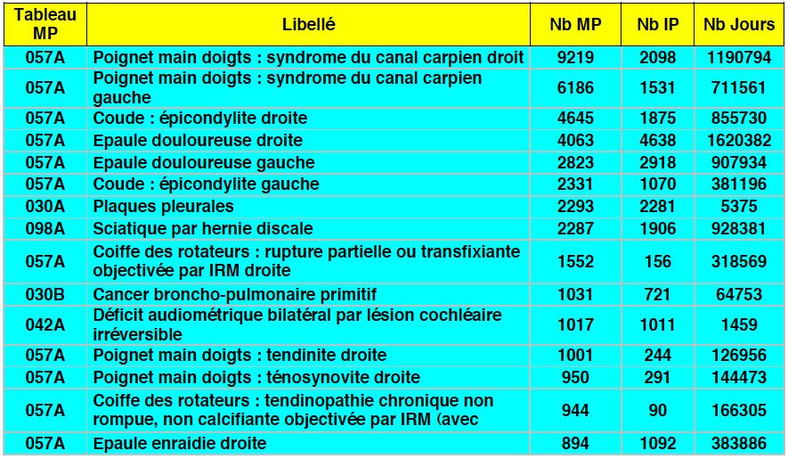 Tableau-MP-2012