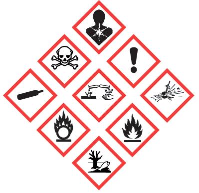 pictogrames danger
